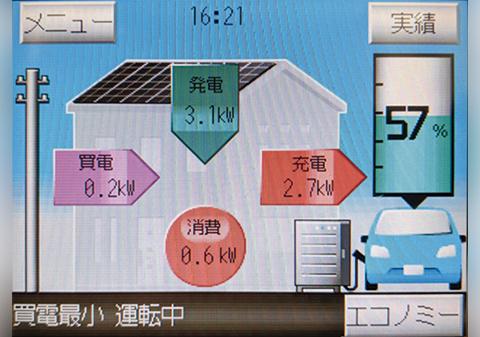 自宅の様子。「V2H」の理想的な環境を構築しています。